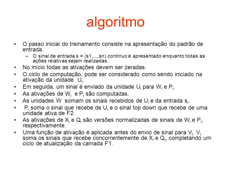 algoritmo O passo inicial do treinamento consiste na apresentação do padrão de entrada. –O sinal de entrada s = (s1,...,sn) continuo é apresentado enq