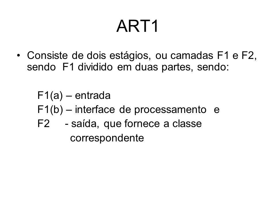 ART1 Consiste de dois estágios, ou camadas F1 e F2, sendo F1 dividido em duas partes, sendo: F1(a) – entrada F1(b) – interface de processamento e F2 -