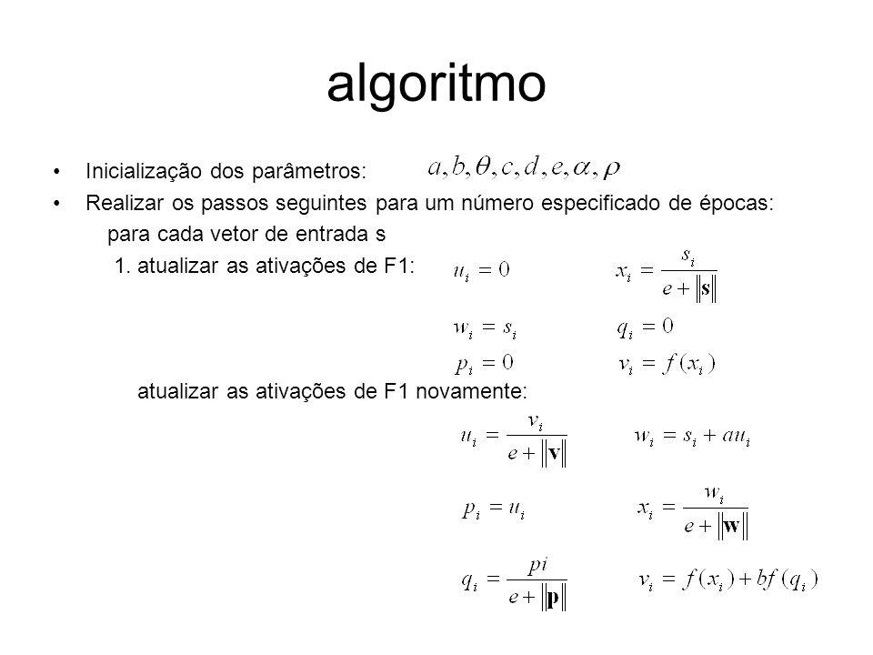 algoritmo Inicialização dos parâmetros: Realizar os passos seguintes para um número especificado de épocas: para cada vetor de entrada s 1. atualizar