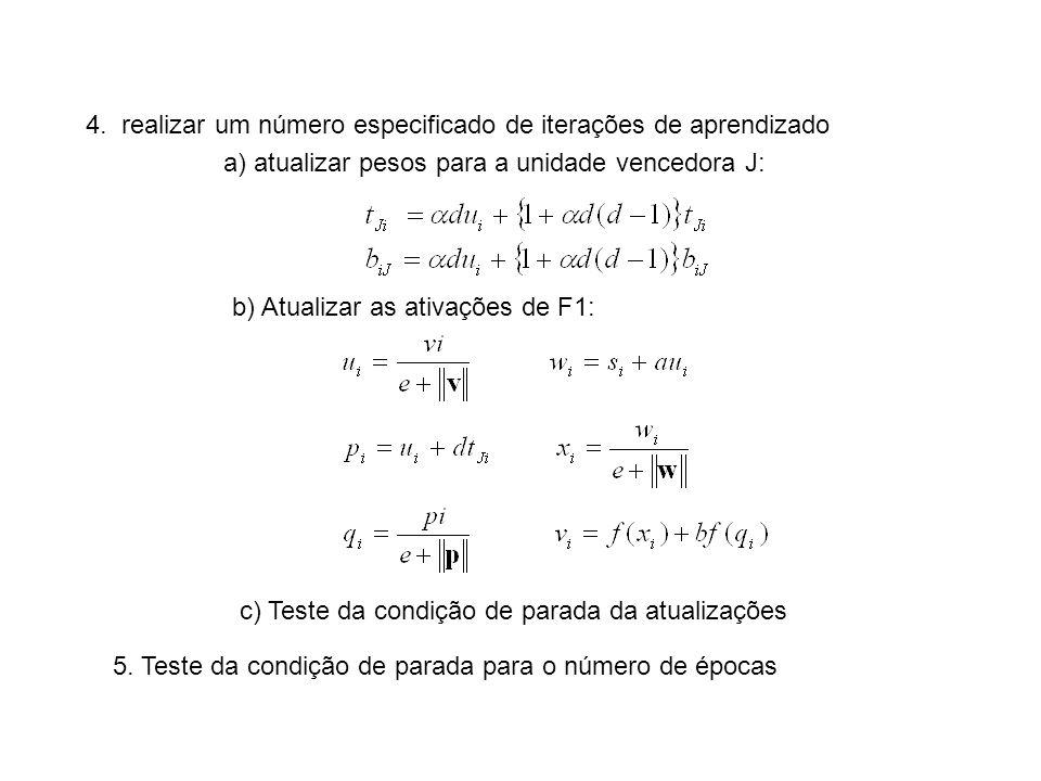4. realizar um número especificado de iterações de aprendizado a) atualizar pesos para a unidade vencedora J: b) Atualizar as ativações de F1: c) Test