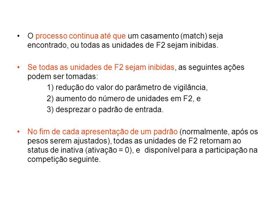 O processo continua até que um casamento (match) seja encontrado, ou todas as unidades de F2 sejam inibidas. Se todas as unidades de F2 sejam inibidas