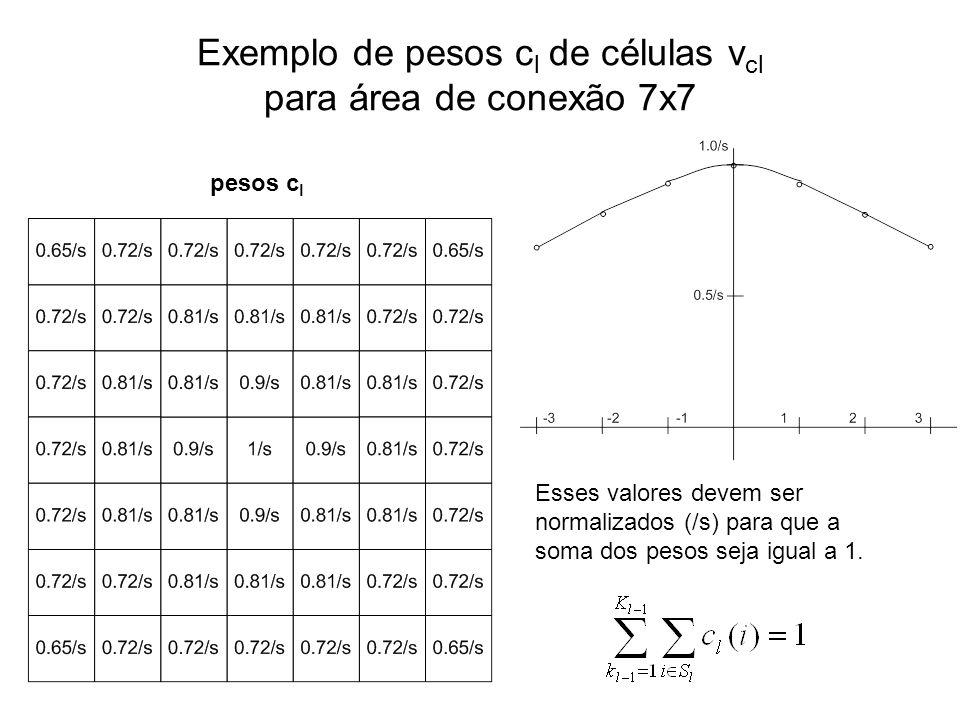 Exemplo de pesos c l de células v cl para área de conexão 7x7 Esses valores devem ser normalizados (/s) para que a soma dos pesos seja igual a 1. peso