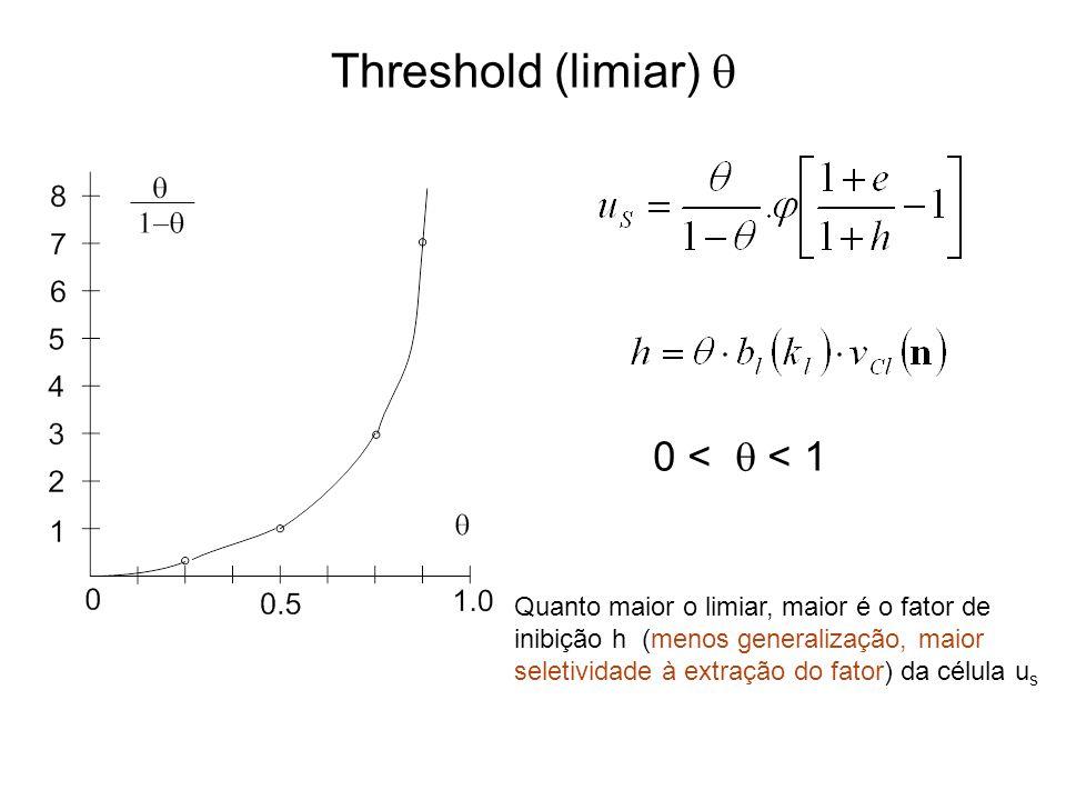 Threshold (limiar) 0 < < 1 Quanto maior o limiar, maior é o fator de inibição h (menos generalização, maior seletividade à extração do fator) da célul