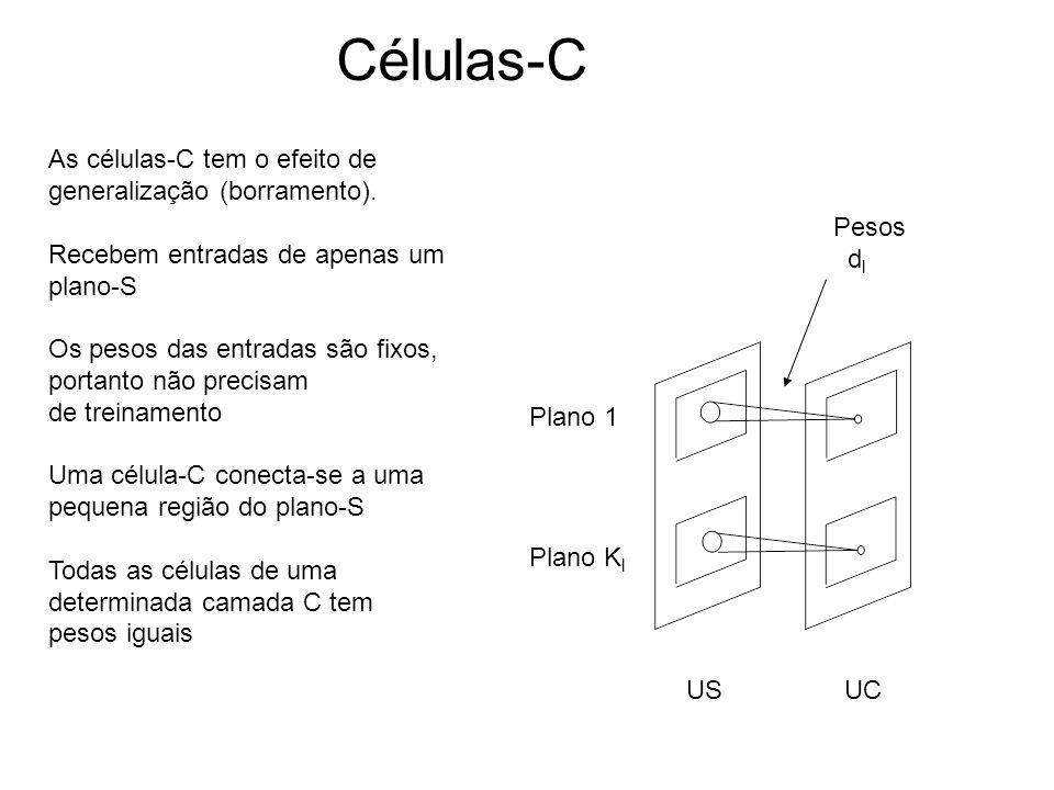 USUC Pesos d l As células-C tem o efeito de generalização (borramento). Recebem entradas de apenas um plano-S Os pesos das entradas são fixos, portant