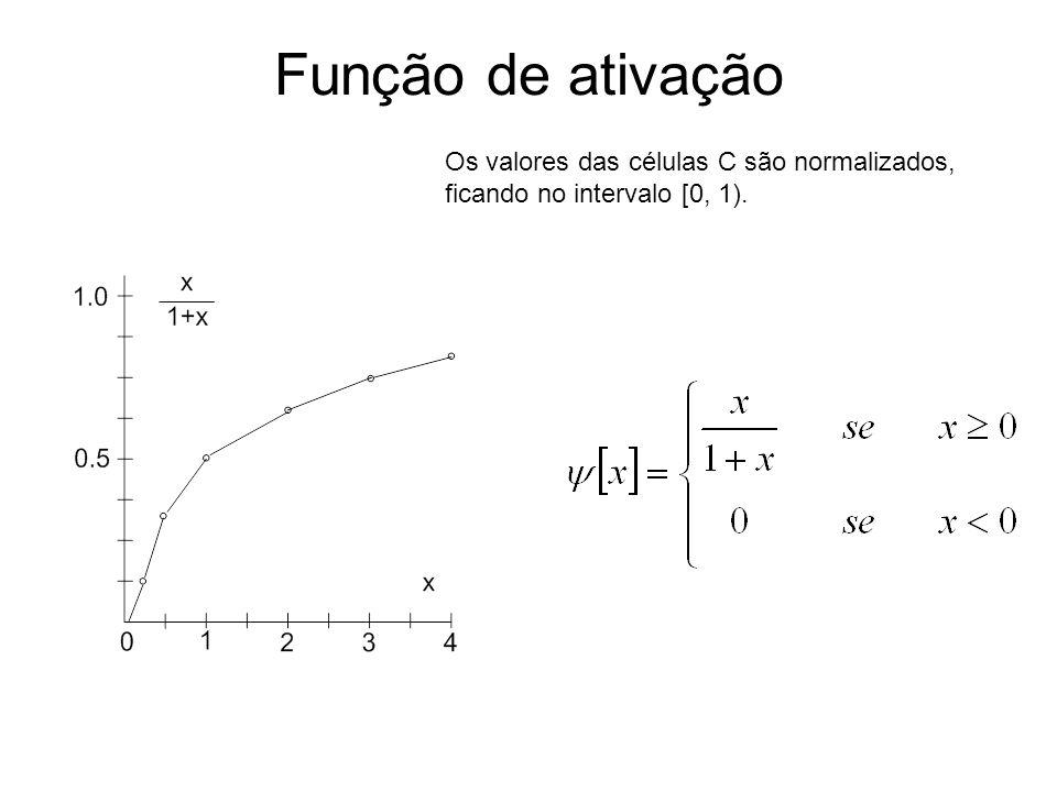 Função de ativação Os valores das células C são normalizados, ficando no intervalo [0, 1).