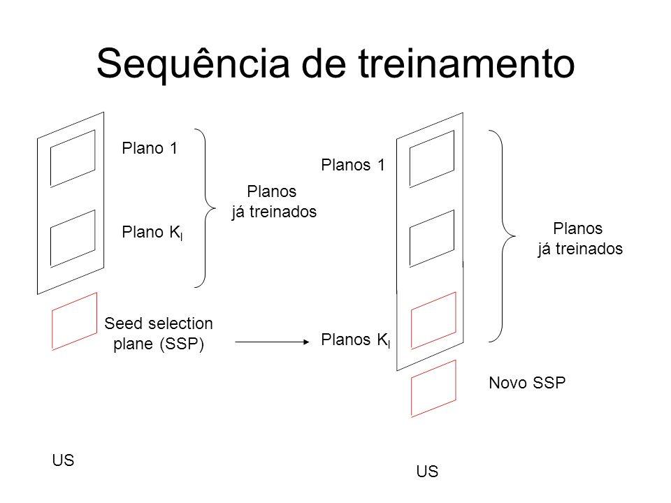 Sequência de treinamento US Plano 1 Plano K l Seed selection plane (SSP) Planos já treinados US Novo SSP Planos já treinados Planos 1 Planos K l