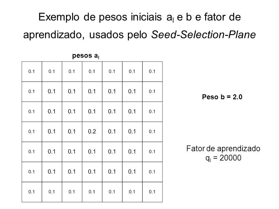Exemplo de pesos iniciais a l e b e fator de aprendizado, usados pelo Seed-Selection-Plane pesos a l Peso b = 2.0 Fator de aprendizado q l = 20000