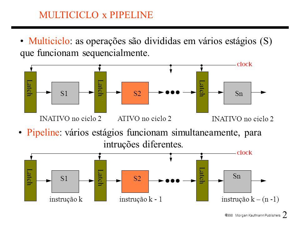 2 1998 Morgan Kaufmann Publishers MULTICICLO x PIPELINE Pipeline: vários estágios funcionam simultaneamente, para intruções diferentes. Multiciclo: as
