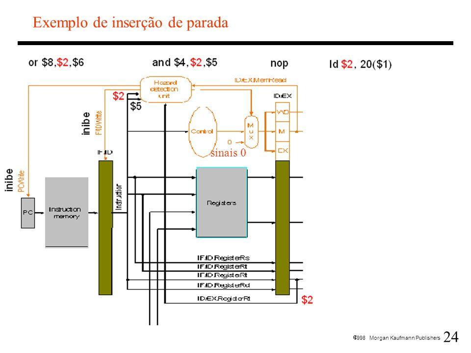24 1998 Morgan Kaufmann Publishers Exemplo de inserção de parada sinais 0
