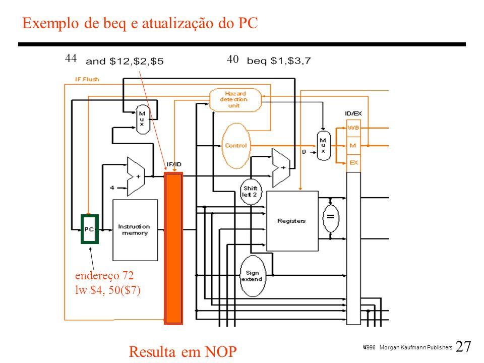 27 1998 Morgan Kaufmann Publishers Exemplo de beq e atualização do PC Resulta em NOP endereço 72 lw $4, 50($7) 40 44