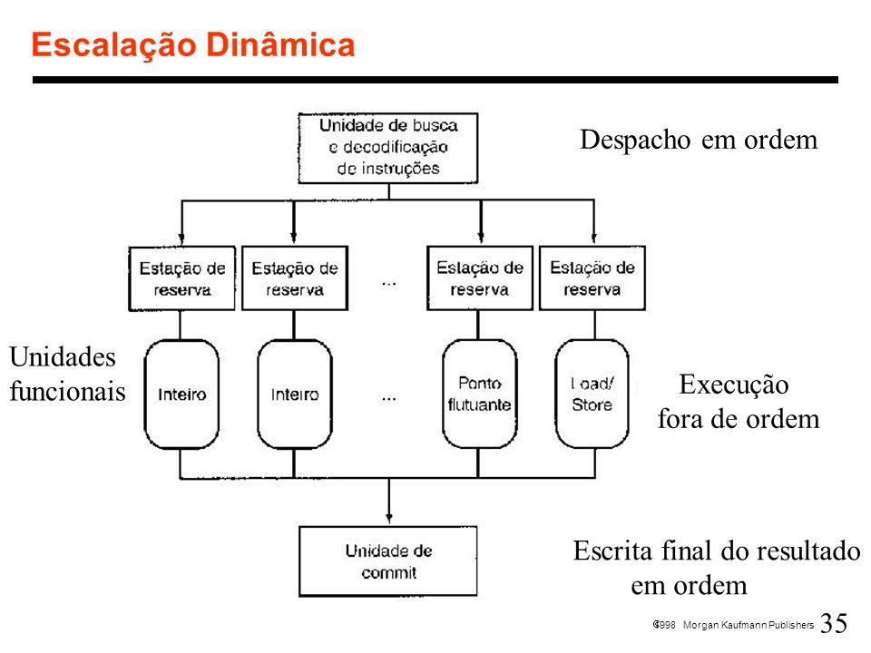 35 1998 Morgan Kaufmann Publishers Escalação Dinâmica Despacho em ordem Execução fora de ordem Escrita final do resultado em ordem Unidades funcionais