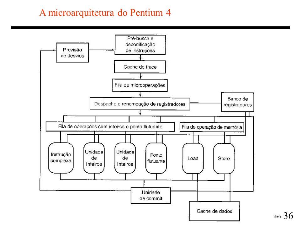 36 1998 Morgan Kaufmann Publishers A microarquitetura do Pentium 4