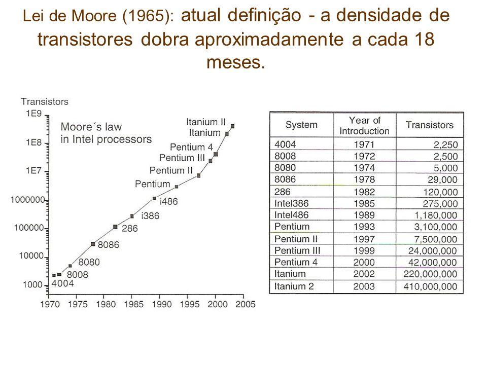 Lei de Moore (1965): atual definição - a densidade de transistores dobra aproximadamente a cada 18 meses.