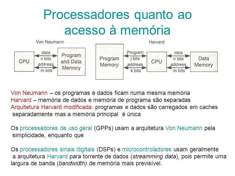 Processadores quanto ao acesso à memória Von Neumann – os programas e dados ficam numa mesma memória Harvard – memória de dados e memória de programa