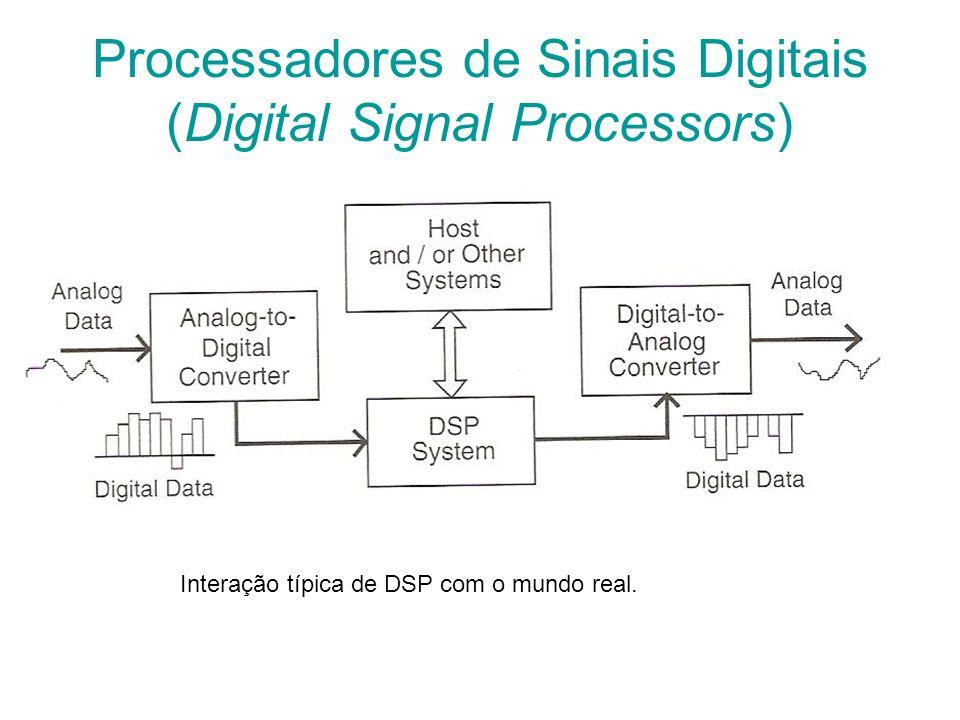 Processadores de Sinais Digitais (Digital Signal Processors) Interação típica de DSP com o mundo real.