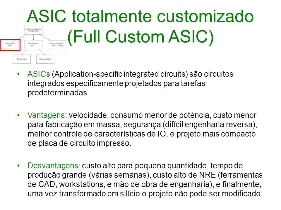 ASIC totalmente customizado (Full Custom ASIC) ASICs (Application-specific integrated circuits) são circuitos integrados especificamente projetados pa