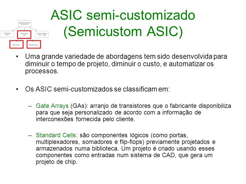 ASIC semi-customizado (Semicustom ASIC) Uma grande variedade de abordagens tem sido desenvolvida para diminuir o tempo de projeto, diminuir o custo, e