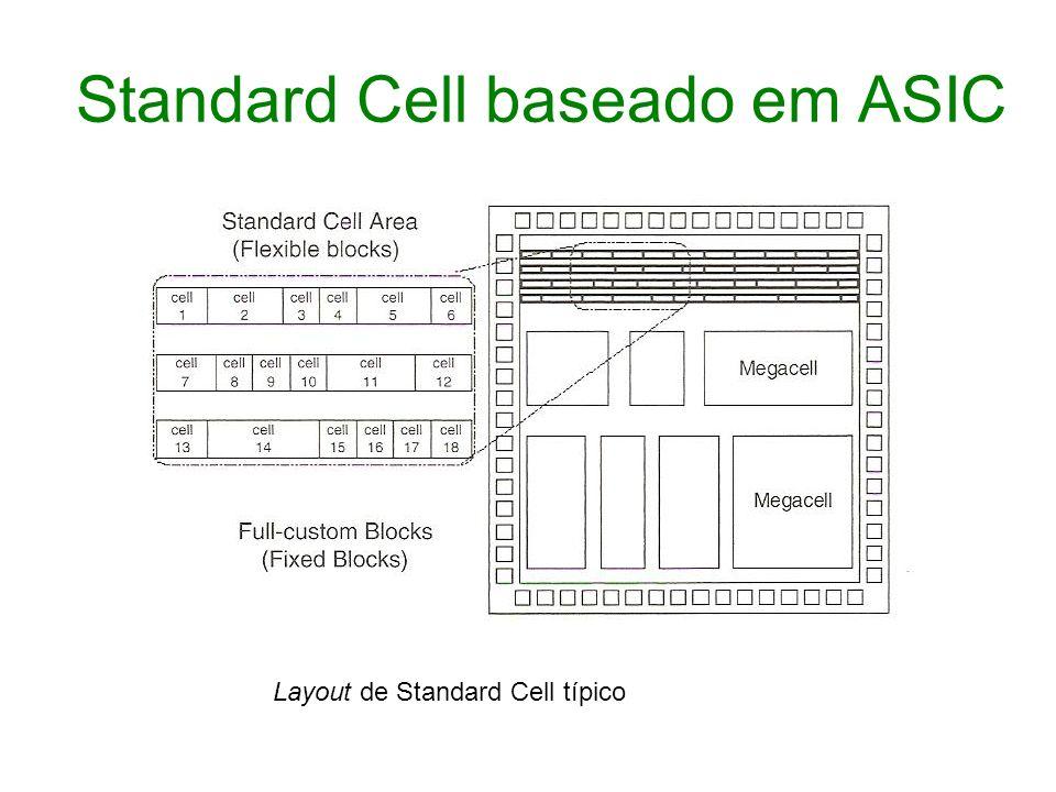 Standard Cell baseado em ASIC Layout de Standard Cell típico