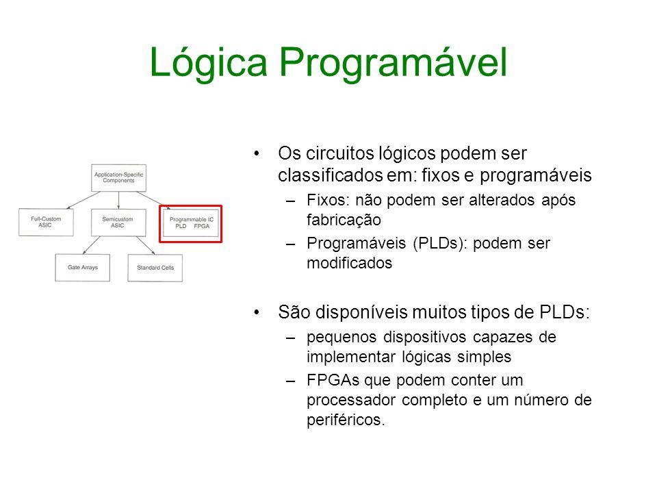 Lógica Programável Os circuitos lógicos podem ser classificados em: fixos e programáveis –Fixos: não podem ser alterados após fabricação –Programáveis