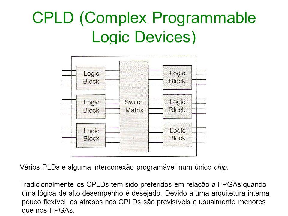 CPLD (Complex Programmable Logic Devices) Vários PLDs e alguma interconexão programável num único chip. Tradicionalmente os CPLDs tem sido preferidos