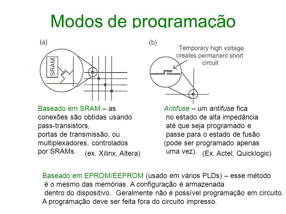 Modos de programação Baseado em SRAM – as conexões são obtidas usando pass-transistors, portas de transmissão, ou multiplexadores, controlados por SRA
