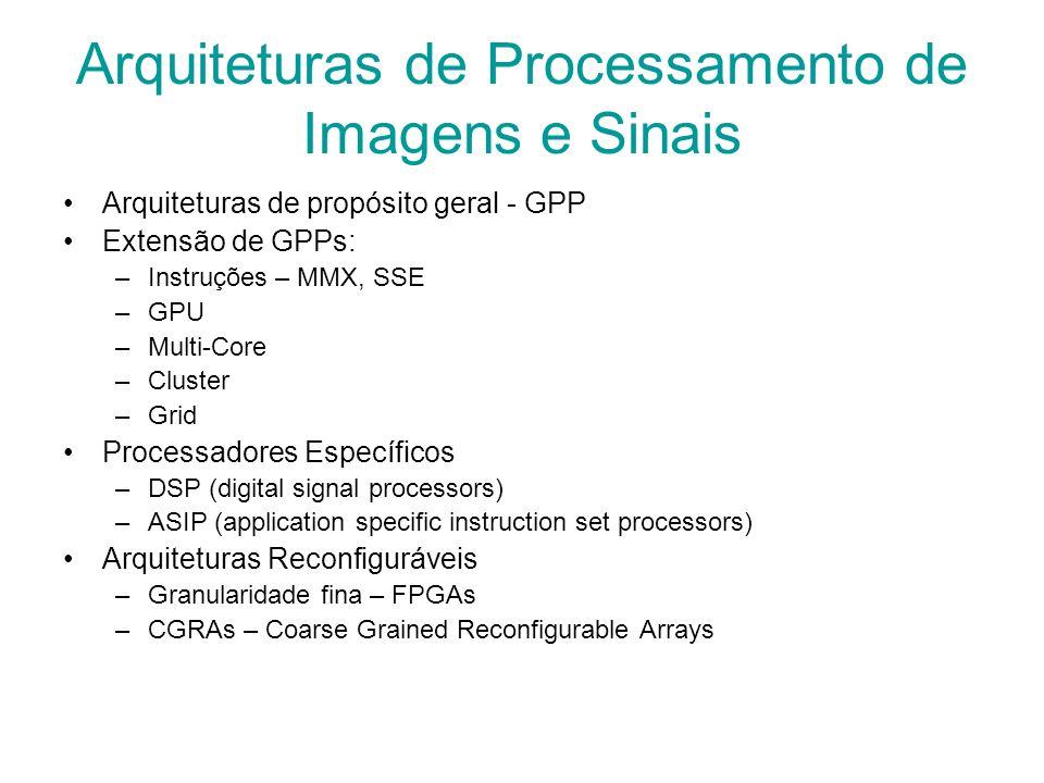 Arquiteturas de Processamento de Imagens e Sinais Arquiteturas de propósito geral - GPP Extensão de GPPs: –Instruções – MMX, SSE –GPU –Multi-Core –Clu