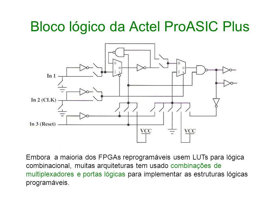 Bloco lógico da Actel ProASIC Plus Embora a maioria dos FPGAs reprogramáveis usem LUTs para lógica combinacional, muitas arquiteturas tem usado combin