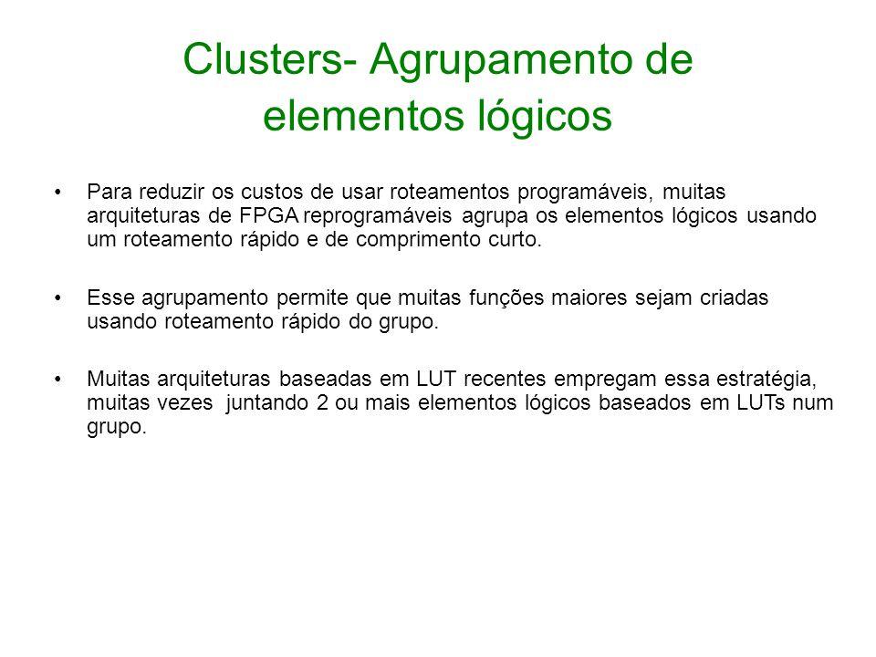 Clusters- Agrupamento de elementos lógicos Para reduzir os custos de usar roteamentos programáveis, muitas arquiteturas de FPGA reprogramáveis agrupa