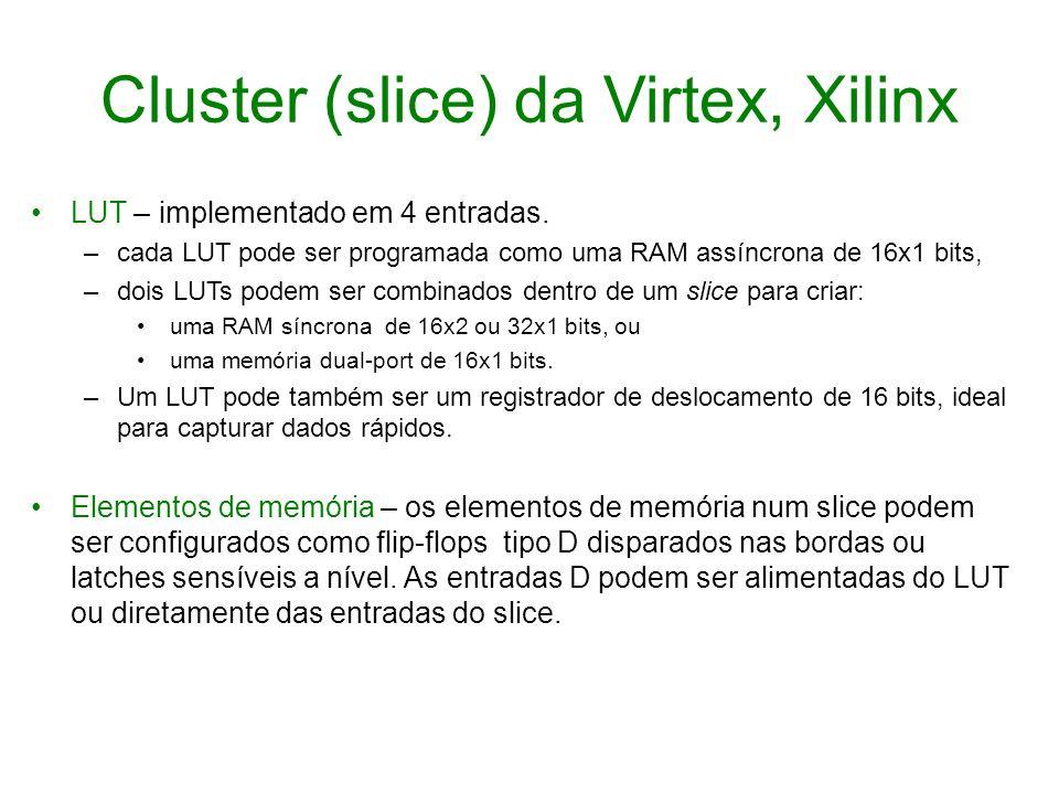 Cluster (slice) da Virtex, Xilinx LUT – implementado em 4 entradas. –cada LUT pode ser programada como uma RAM assíncrona de 16x1 bits, –dois LUTs pod