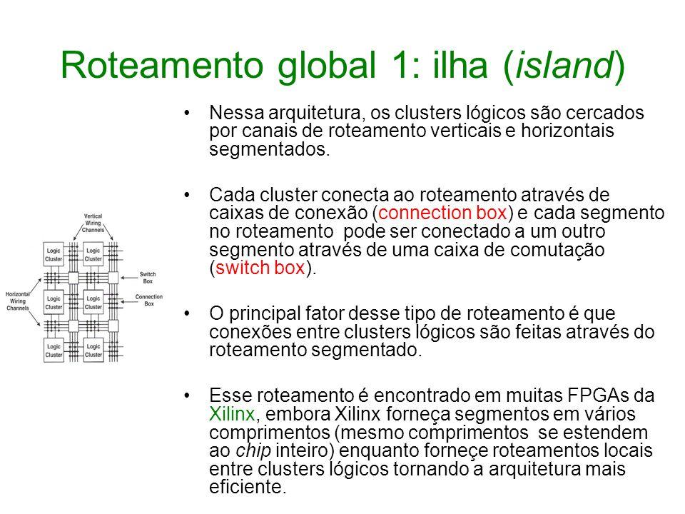 Nessa arquitetura, os clusters lógicos são cercados por canais de roteamento verticais e horizontais segmentados. Cada cluster conecta ao roteamento a