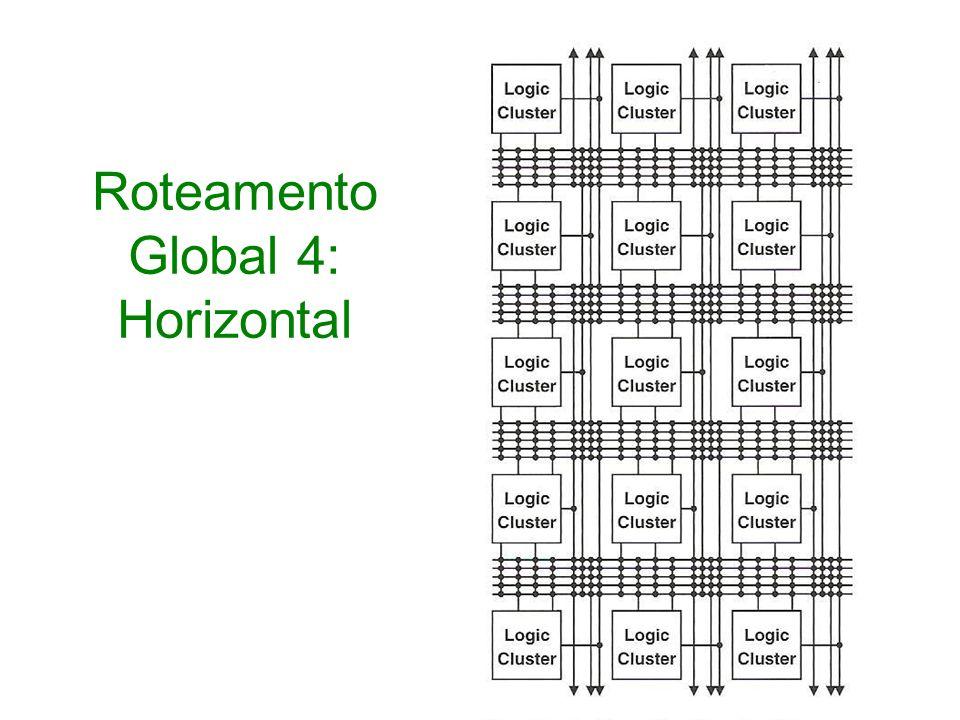 Roteamento Global 4: Horizontal
