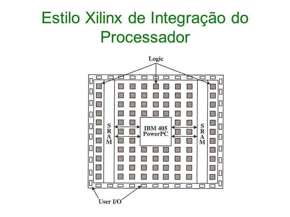 Estilo Xilinx de Integração do Processador