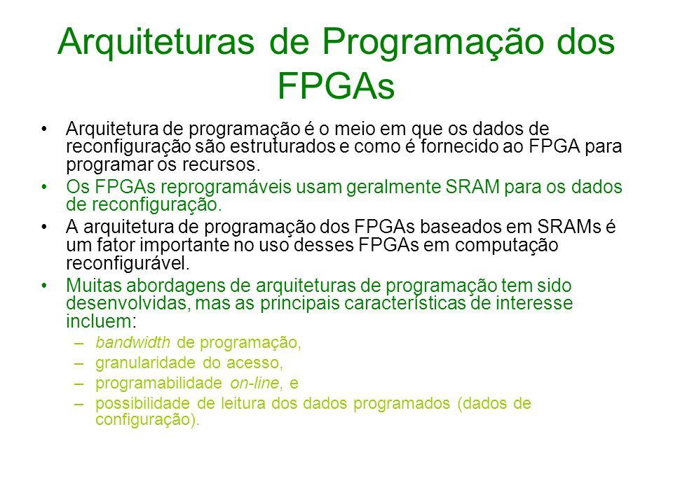 Arquiteturas de Programação dos FPGAs Arquitetura de programação é o meio em que os dados de reconfiguração são estruturados e como é fornecido ao FPG
