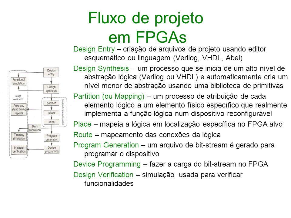 Fluxo de projeto em FPGAs Design Entry – criação de arquivos de projeto usando editor esquemático ou linguagem (Verilog, VHDL, Abel) Design Synthesis