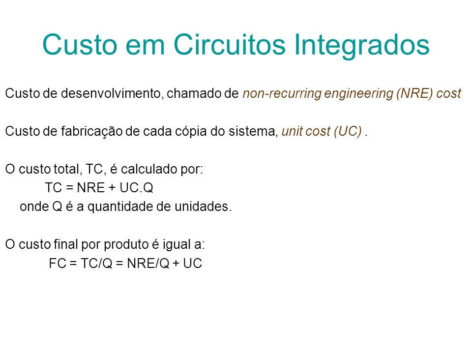 Custo em Circuitos Integrados Custo de desenvolvimento, chamado de non-recurring engineering (NRE) cost Custo de fabricação de cada cópia do sistema,