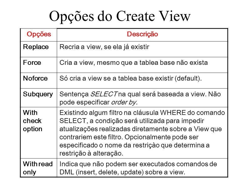 Opções do Create View OpçõesDescrição ReplaceRecria a view, se ela já existir ForceCria a view, mesmo que a tablea base não exista NoforceSó cria a vi