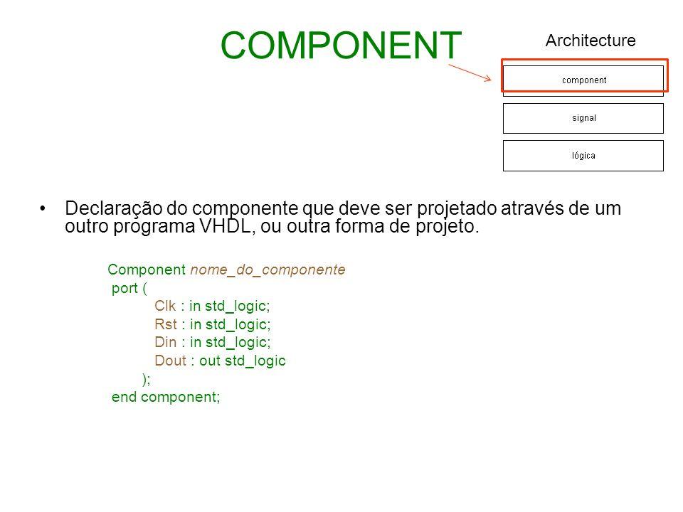 COMPONENT Declaração do componente que deve ser projetado através de um outro programa VHDL, ou outra forma de projeto. Component nome_do_componente p