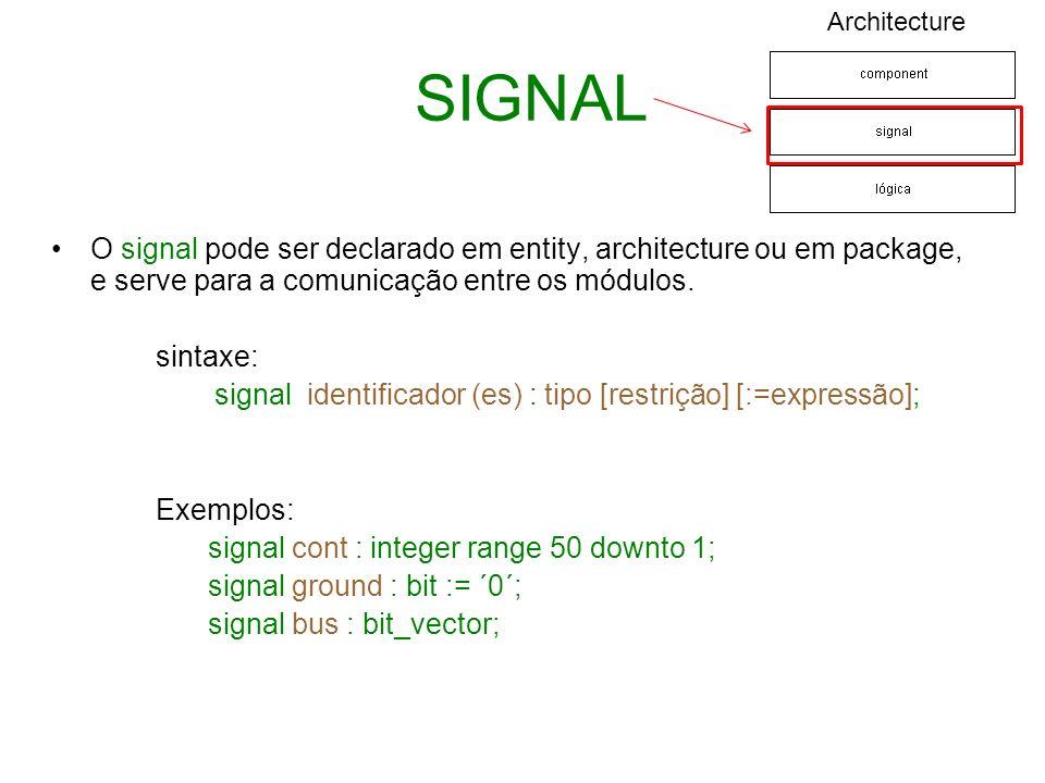SIGNAL O signal pode ser declarado em entity, architecture ou em package, e serve para a comunicação entre os módulos. sintaxe: signal identificador (