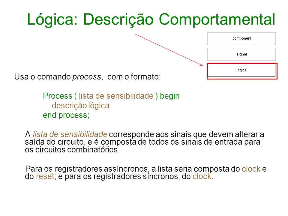 Lógica: Descrição Comportamental Usa o comando process, com o formato: Process ( lista de sensibilidade ) begin descrição lógica end process; A lista