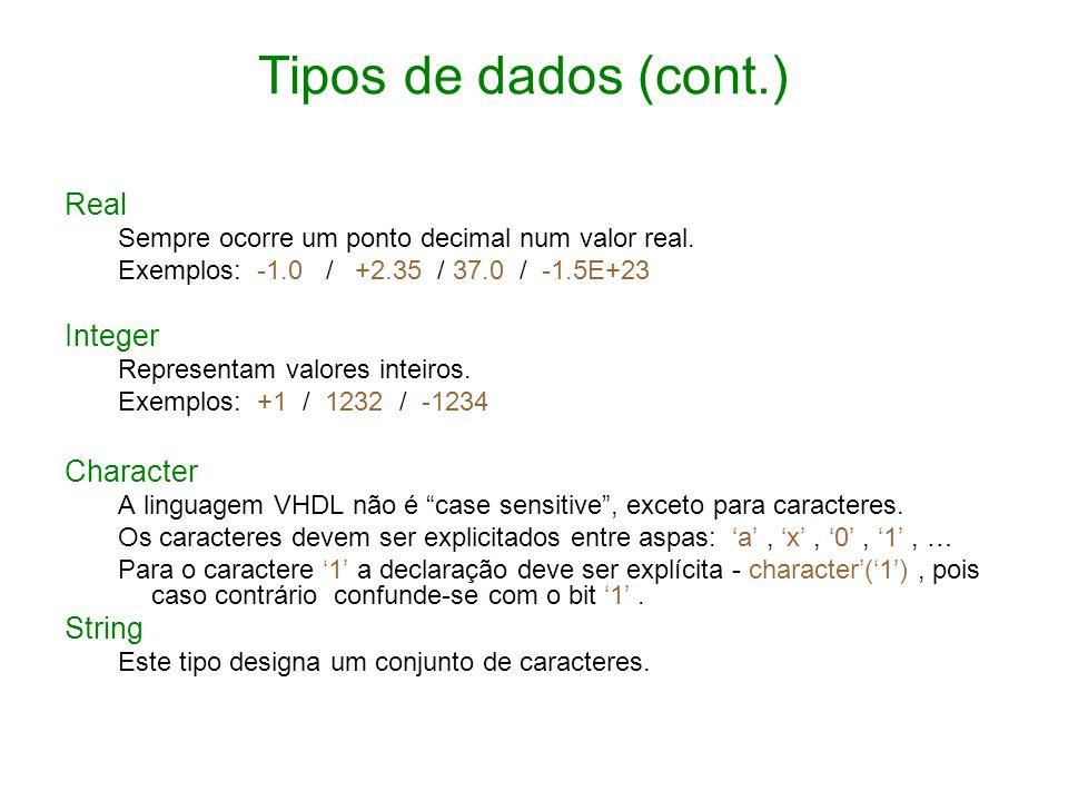 Tipos de dados (cont.) Real Sempre ocorre um ponto decimal num valor real. Exemplos: -1.0 / +2.35 / 37.0 / -1.5E+23 Integer Representam valores inteir