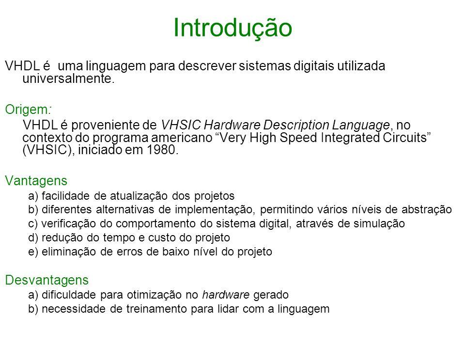 Introdução VHDL é uma linguagem para descrever sistemas digitais utilizada universalmente. Origem: VHDL é proveniente de VHSIC Hardware Description La