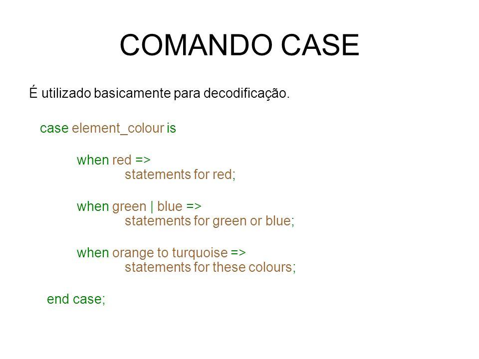 COMANDO CASE É utilizado basicamente para decodificação. case element_colour is when red => statements for red; when green | blue => statements for gr