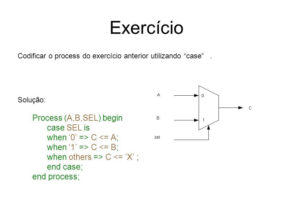 Exercício Codificar o process do exercício anterior utilizando case. Solução: Process (A,B,SEL) begin case SEL is when 0 => C <= A; when 1 => C <= B;
