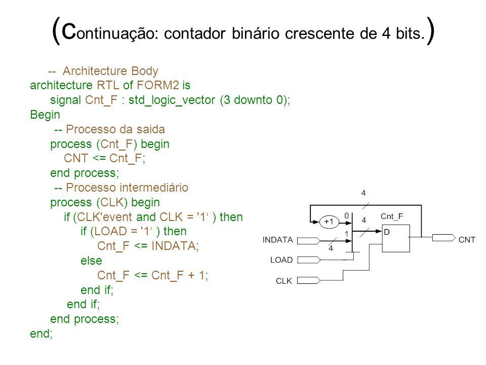 (c ontinuação: contador binário crescente de 4 bits. ) -- Architecture Body architecture RTL of FORM2 is signal Cnt_F : std_logic_vector (3 downto 0);
