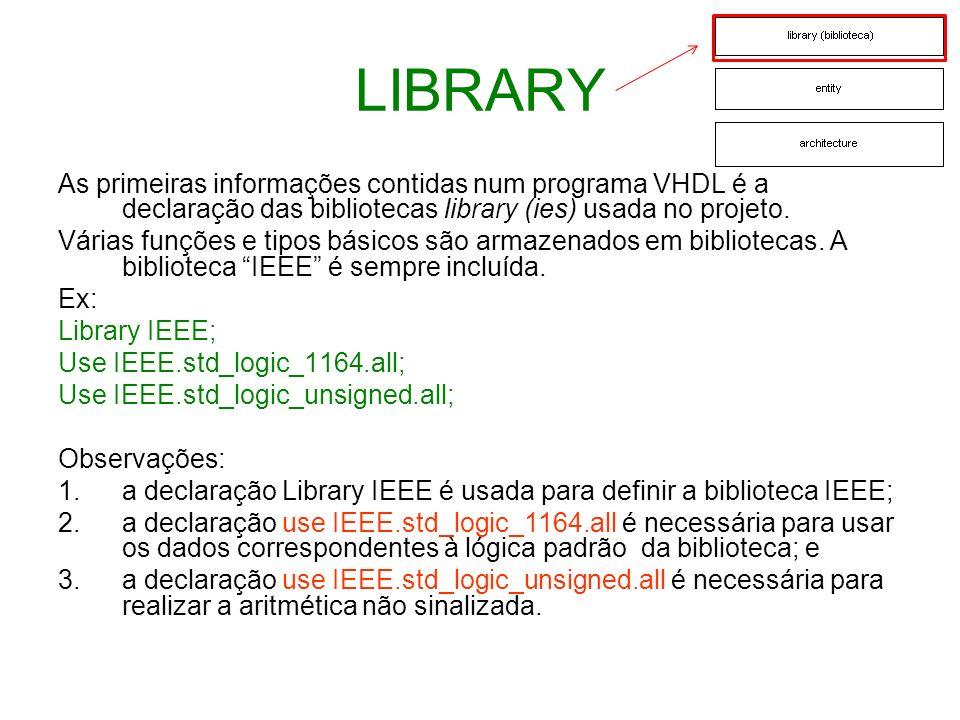 LIBRARY As primeiras informações contidas num programa VHDL é a declaração das bibliotecas library (ies) usada no projeto. Várias funções e tipos bási
