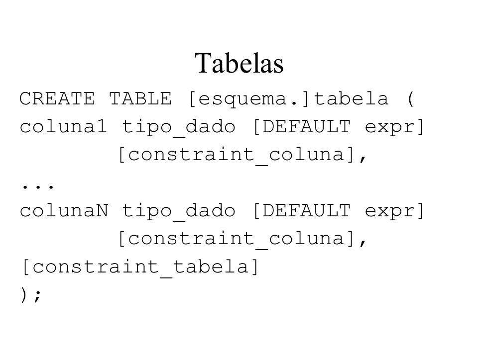 Tabelas CREATE TABLE [esquema.]tabela ( coluna1 tipo_dado [DEFAULT expr] [constraint_coluna],... colunaN tipo_dado [DEFAULT expr] [constraint_coluna],