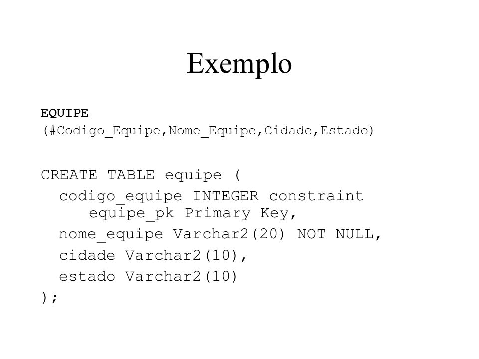 Exemplo EQUIPE (#Codigo_Equipe,Nome_Equipe,Cidade,Estado) CREATE TABLE equipe ( codigo_equipe INTEGER constraint equipe_pk Primary Key, nome_equipe Va