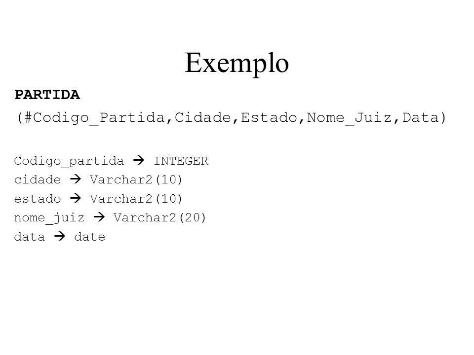 Exemplo PARTIDA (#Codigo_Partida,Cidade,Estado,Nome_Juiz,Data) Codigo_partida INTEGER cidade Varchar2(10) estado Varchar2(10) nome_juiz Varchar2(20) d