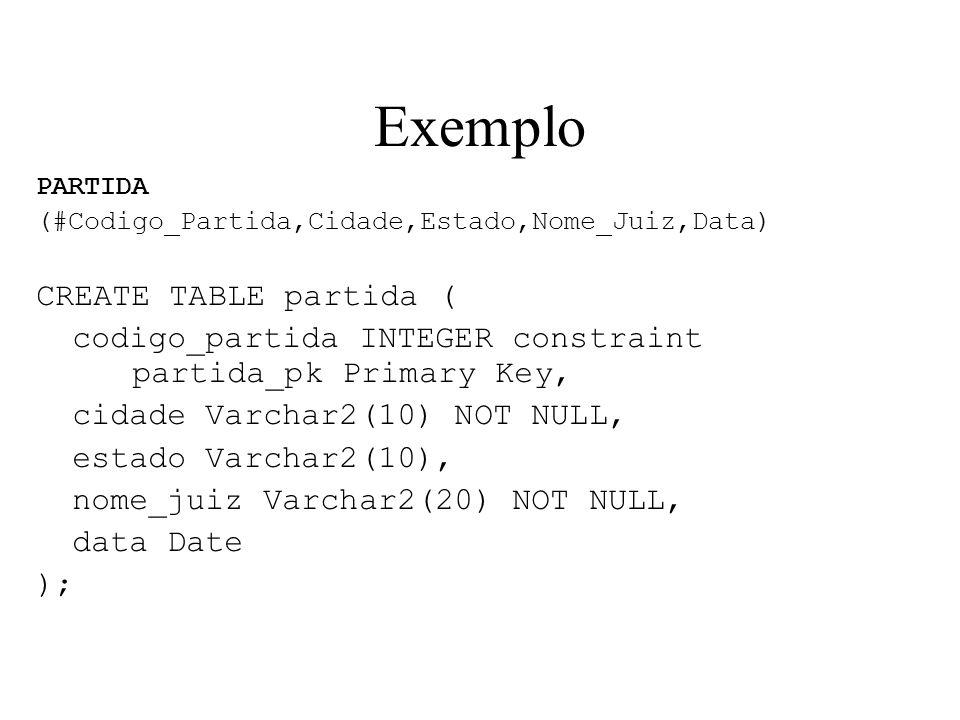 Exemplo PARTIDA (#Codigo_Partida,Cidade,Estado,Nome_Juiz,Data) CREATE TABLE partida ( codigo_partida INTEGER constraint partida_pk Primary Key, cidade