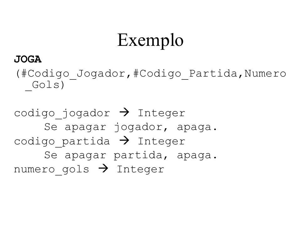Exemplo JOGA (#Codigo_Jogador,#Codigo_Partida,Numero _Gols) codigo_jogador Integer Se apagar jogador, apaga. codigo_partida Integer Se apagar partida,